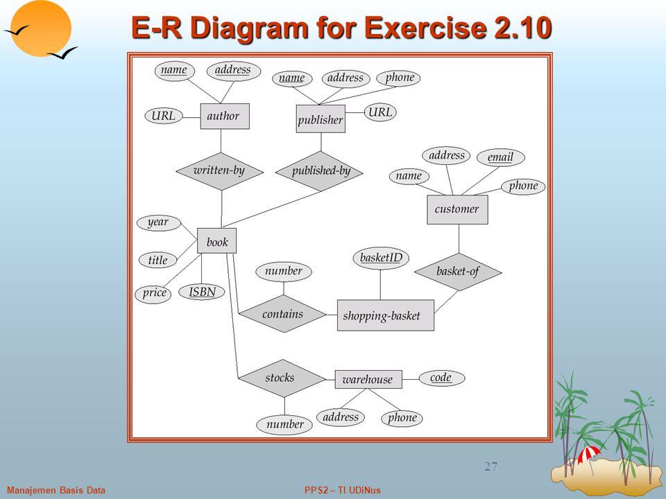PPS2 – TI UDiNusManajemen Basis Data 27 E-R Diagram for Exercise 2.10