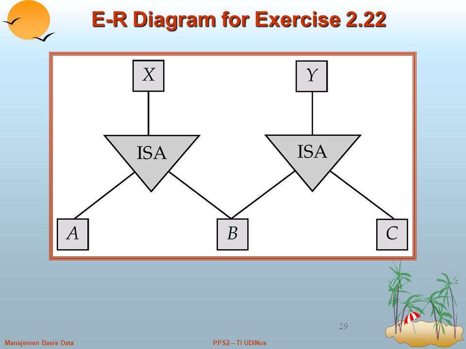 PPS2 – TI UDiNusManajemen Basis Data 29 E-R Diagram for Exercise 2.22