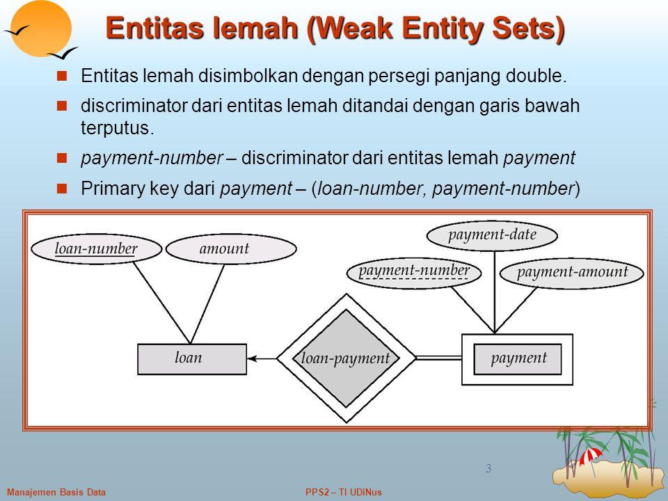 PPS2 – TI UDiNusManajemen Basis Data 4 Entitas lemah (Weak Entity Sets) Catatan : Kunci utama dari entitas kuat tidak secara eksplisit menjadi kunci utama entitas lemah, hal tersebut hanya berlaku selama ada relasi.