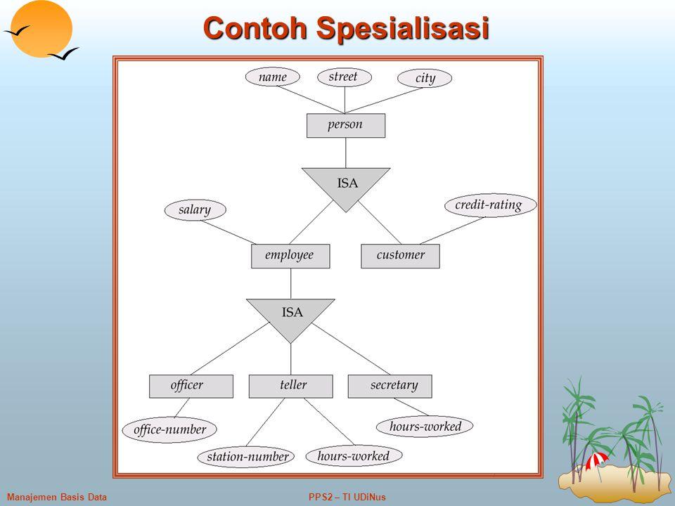 PPS2 – TI UDiNusManajemen Basis Data 7 Contoh Spesialisasi