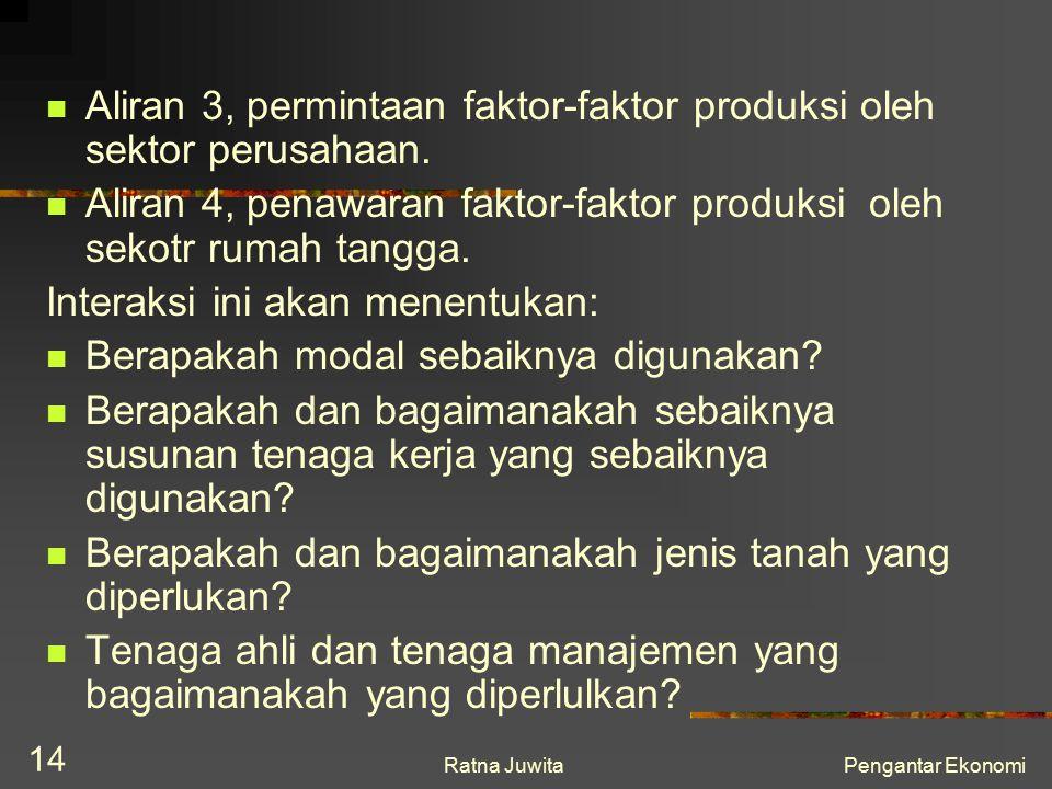 Ratna JuwitaPengantar Ekonomi 14 Aliran 3, permintaan faktor-faktor produksi oleh sektor perusahaan. Aliran 4, penawaran faktor-faktor produksi oleh s