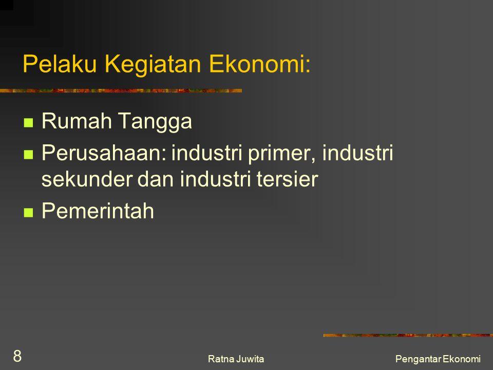 Ratna JuwitaPengantar Ekonomi 8 Pelaku Kegiatan Ekonomi: Rumah Tangga Perusahaan: industri primer, industri sekunder dan industri tersier Pemerintah