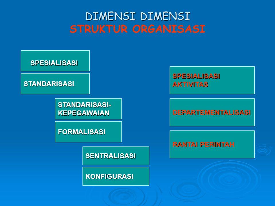  Bagan Organisasi ( Organization Chart) Suatu Diagram yang menggambarkan struktur suatu perusahaan dan memperlihatkan posisi masing- masing karyawan dalam operasionalnya.