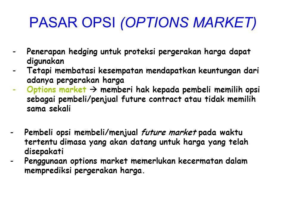PASAR OPSI (OPTIONS MARKET) -Penerapan hedging untuk proteksi pergerakan harga dapat digunakan -Tetapi membatasi kesempatan mendapatkan keuntungan dar