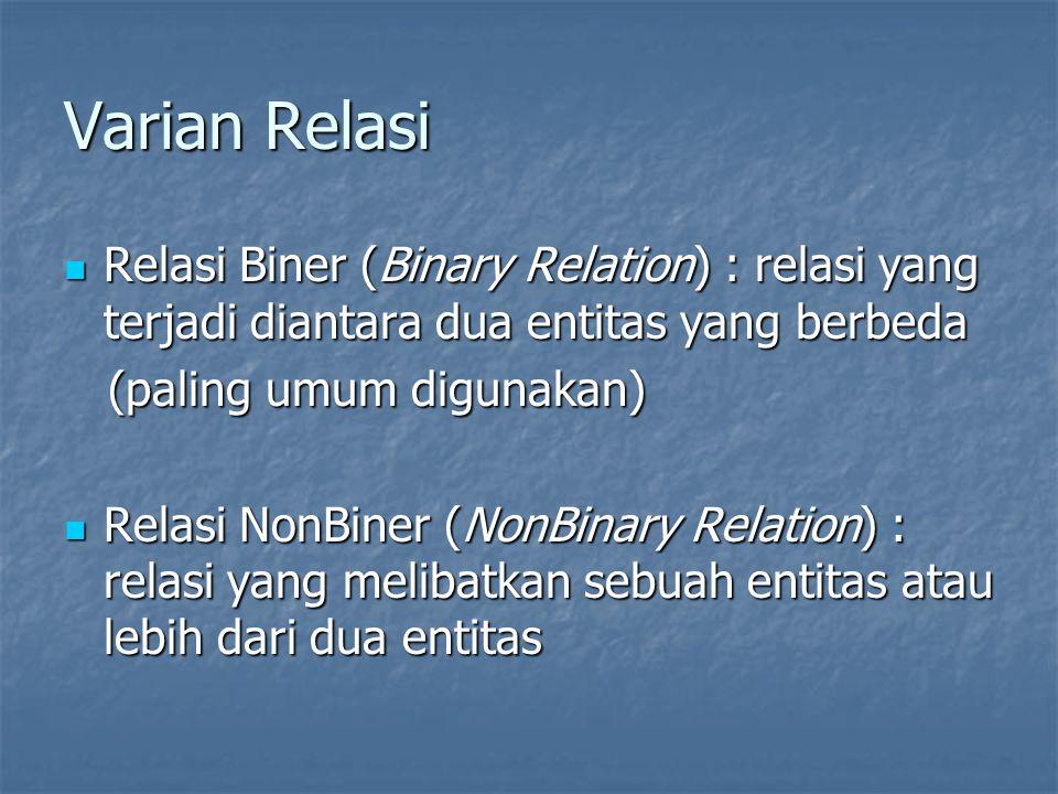 Varian Relasi Relasi Biner (Binary Relation) : relasi yang terjadi diantara dua entitas yang berbeda Relasi Biner (Binary Relation) : relasi yang terjadi diantara dua entitas yang berbeda (paling umum digunakan) (paling umum digunakan) Relasi NonBiner (NonBinary Relation) : relasi yang melibatkan sebuah entitas atau lebih dari dua entitas Relasi NonBiner (NonBinary Relation) : relasi yang melibatkan sebuah entitas atau lebih dari dua entitas
