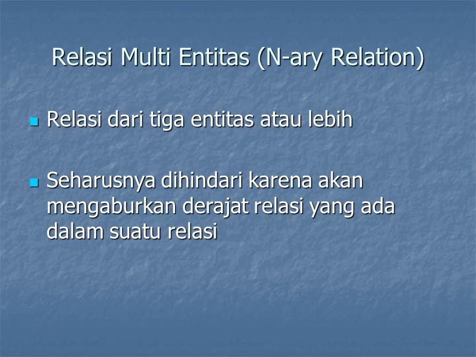 Relasi Multi Entitas (N-ary Relation) Relasi dari tiga entitas atau lebih Relasi dari tiga entitas atau lebih Seharusnya dihindari karena akan mengaburkan derajat relasi yang ada dalam suatu relasi Seharusnya dihindari karena akan mengaburkan derajat relasi yang ada dalam suatu relasi