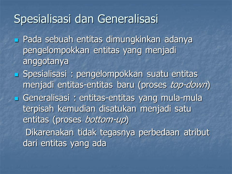 Spesialisasi dan Generalisasi Pada sebuah entitas dimungkinkan adanya pengelompokkan entitas yang menjadi anggotanya Pada sebuah entitas dimungkinkan adanya pengelompokkan entitas yang menjadi anggotanya Spesialisasi : pengelompokkan suatu entitas menjadi entitas-entitas baru (proses top-down) Spesialisasi : pengelompokkan suatu entitas menjadi entitas-entitas baru (proses top-down) Generalisasi : entitas-entitas yang mula-mula terpisah kemudian disatukan menjadi satu entitas (proses bottom-up) Generalisasi : entitas-entitas yang mula-mula terpisah kemudian disatukan menjadi satu entitas (proses bottom-up) Dikarenakan tidak tegasnya perbedaan atribut dari entitas yang ada Dikarenakan tidak tegasnya perbedaan atribut dari entitas yang ada