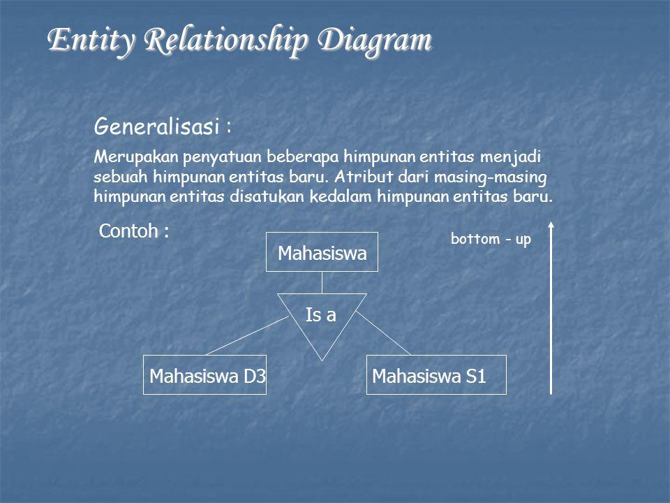 Entity Relationship Diagram Entity Relationship Diagram Generalisasi : Contoh : Mahasiswa Mahasiswa D3 Mahasiswa S1 Is a bottom - up Merupakan penyatuan beberapa himpunan entitas menjadi sebuah himpunan entitas baru.