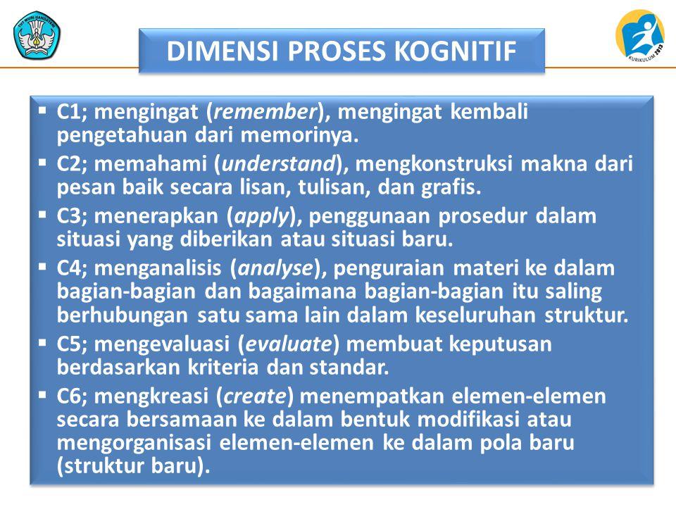 DIMENSI PROSES KOGNITIF  C1; mengingat (remember), mengingat kembali pengetahuan dari memorinya.  C2; memahami (understand), mengkonstruksi makna da