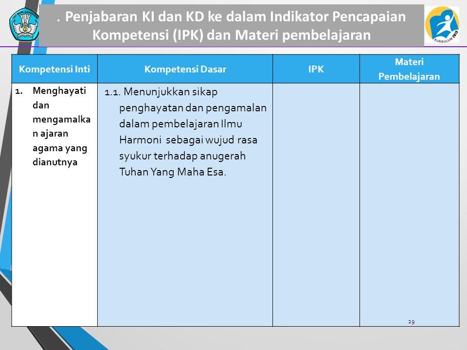 . Penjabaran KI dan KD ke dalam Indikator Pencapaian Kompetensi (IPK) dan Materi pembelajaran Kompetensi IntiKompetensi DasarIPK Materi Pembelajaran 1