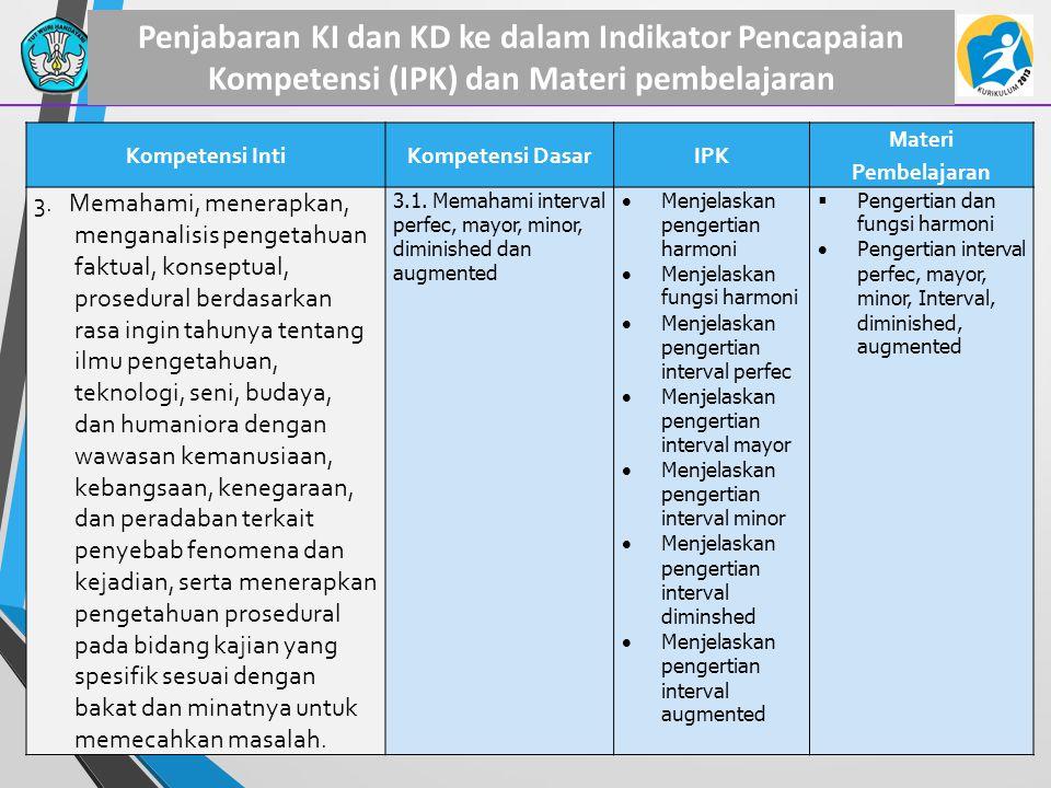 Penjabaran KI dan KD ke dalam Indikator Pencapaian Kompetensi (IPK) dan Materi pembelajaran Kompetensi IntiKompetensi DasarIPK Materi Pembelajaran 3.