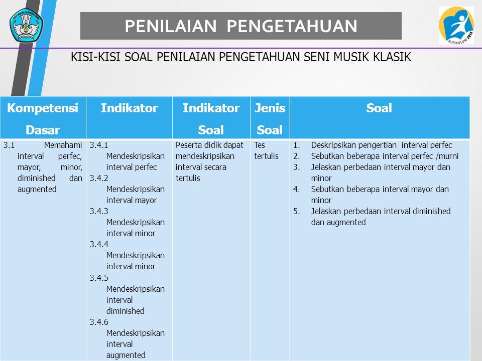 58 PENILAIAN PENGETAHUAN KISI-KISI SOAL PENILAIAN PENGETAHUAN SENI MUSIK KLASIK Kompetensi Dasar Indikator Indikator Soal Jenis Soal Soal 3.1 Memahami