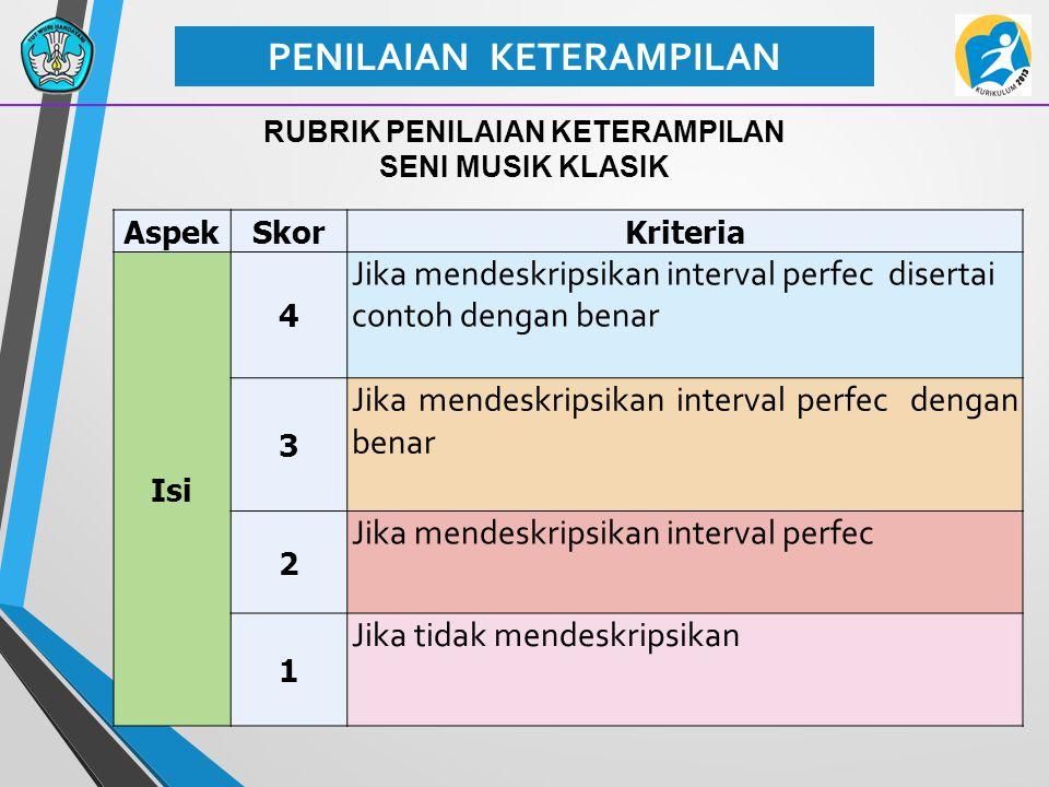 60 PENILAIAN KETERAMPILAN RUBRIK PENILAIAN KETERAMPILAN SENI MUSIK KLASIK AspekSkorKriteria Isi 4 Jika mendeskripsikan interval perfec disertai contoh