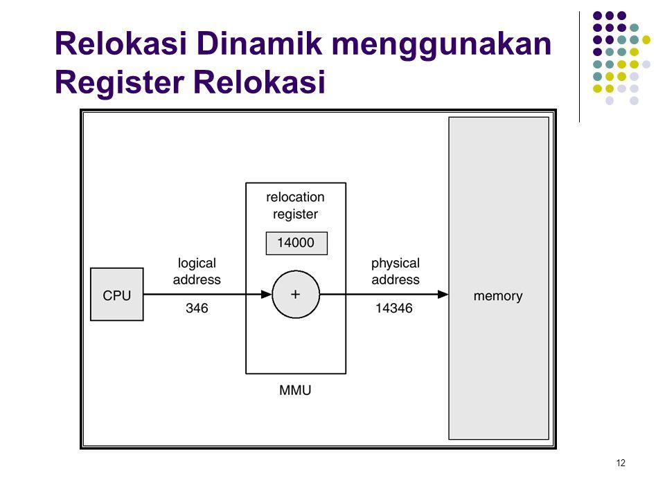 12 Relokasi Dinamik menggunakan Register Relokasi