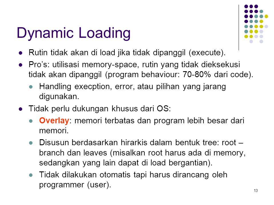13 Dynamic Loading Rutin tidak akan di load jika tidak dipanggil (execute). Pro's: utilisasi memory-space, rutin yang tidak dieksekusi tidak akan dipa
