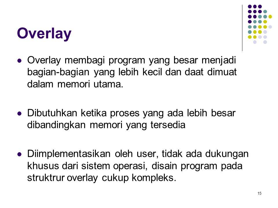 15 Overlay Overlay membagi program yang besar menjadi bagian-bagian yang lebih kecil dan daat dimuat dalam memori utama. Dibutuhkan ketika proses yang