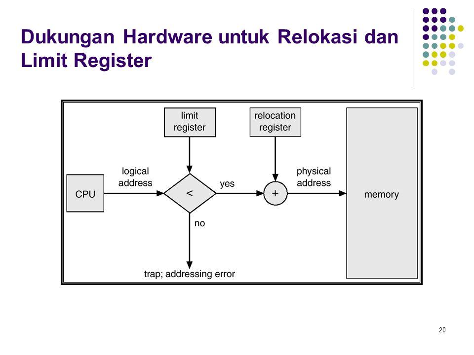 20 Dukungan Hardware untuk Relokasi dan Limit Register