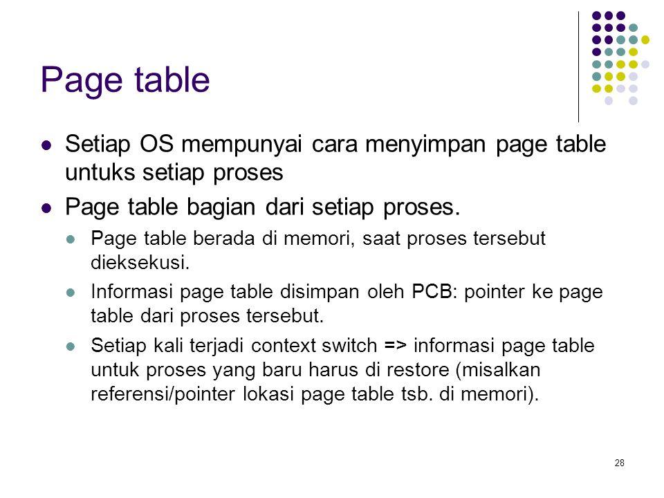 28 Page table Setiap OS mempunyai cara menyimpan page table untuks setiap proses Page table bagian dari setiap proses. Page table berada di memori, sa