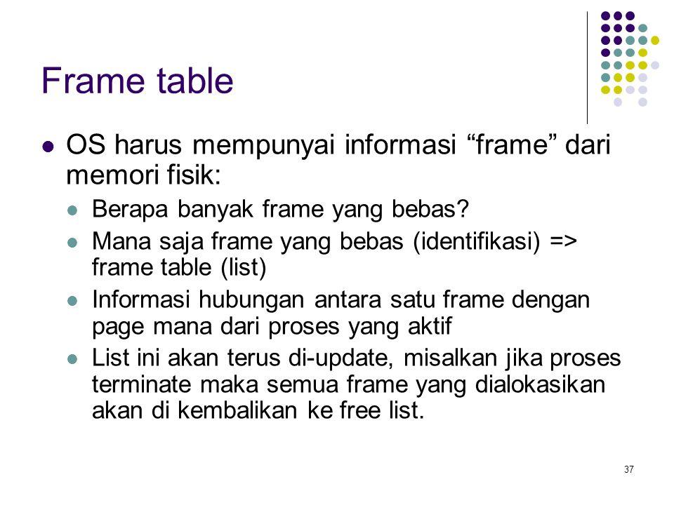 """37 Frame table OS harus mempunyai informasi """"frame"""" dari memori fisik: Berapa banyak frame yang bebas? Mana saja frame yang bebas (identifikasi) => fr"""