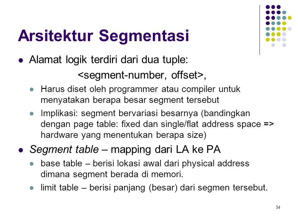 54 Arsitektur Segmentasi Alamat logik terdiri dari dua tuple:, Harus diset oleh programmer atau compiler untuk menyatakan berapa besar segment tersebu