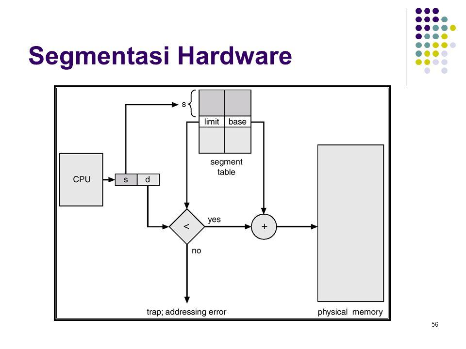 56 Segmentasi Hardware
