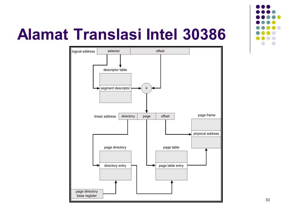 60 Alamat Translasi Intel 30386
