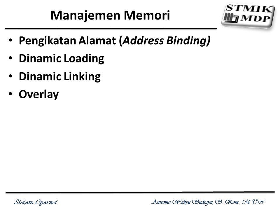 Sistem Operasi Antonius Wahyu Sudrajat, S. Kom., M.T.I Manajemen Memori Pengikatan Alamat (Address Binding) Dinamic Loading Dinamic Linking Overlay