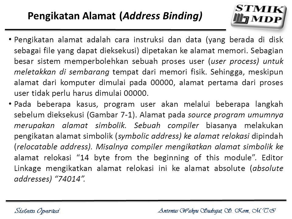Sistem Operasi Antonius Wahyu Sudrajat, S. Kom., M.T.I Pengikatan Alamat (Address Binding) Pengikatan alamat adalah cara instruksi dan data (yang bera