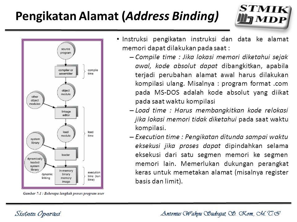 Sistem Operasi Antonius Wahyu Sudrajat, S. Kom., M.T.I Pengikatan Alamat (Address Binding) Instruksi pengikatan instruksi dan data ke alamat memori da