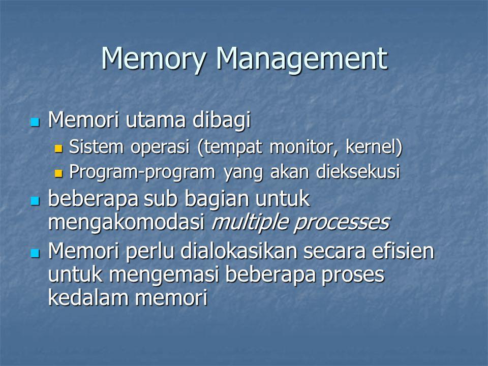 Memory Management Memori utama dibagi Memori utama dibagi Sistem operasi (tempat monitor, kernel) Sistem operasi (tempat monitor, kernel) Program-prog