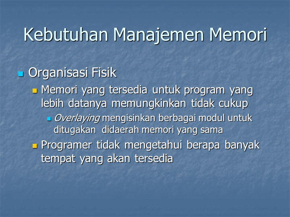 Kebutuhan Manajemen Memori Organisasi Fisik Organisasi Fisik Memori yang tersedia untuk program yang lebih datanya memungkinkan tidak cukup Memori yan