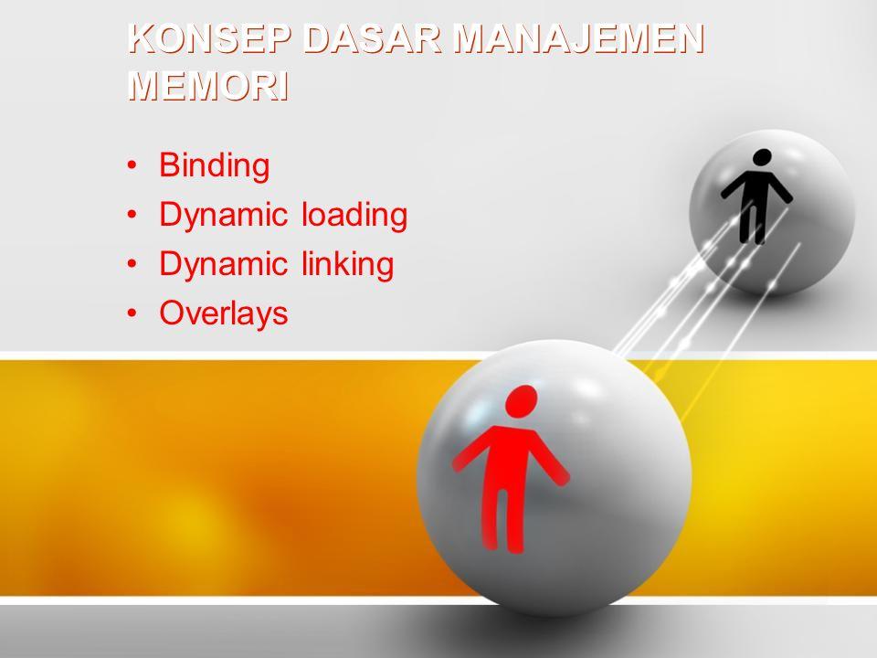 KONSEP DASAR MANAJEMEN MEMORI Binding Dynamic loading Dynamic linking Overlays