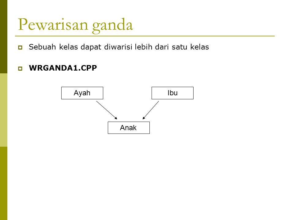 Pewarisan ganda  Sebuah kelas dapat diwarisi lebih dari satu kelas  WRGANDA1.CPP AyahIbu Anak