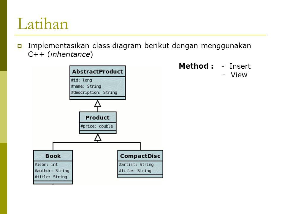 Latihan  Implementasikan class diagram berikut dengan menggunakan C++ (inheritance) Method : - Insert - View
