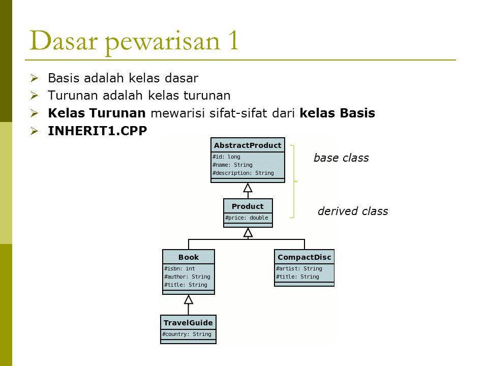 sony@ipb.ac.id Dasar pewarisan 1  Basis adalah kelas dasar  Turunan adalah kelas turunan  Kelas Turunan mewarisi sifat-sifat dari kelas Basis  INH