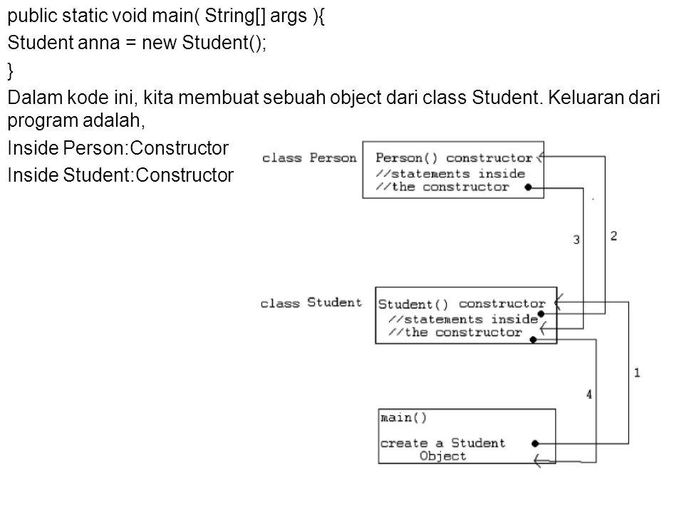 public static void main( String[] args ){ Student anna = new Student(); } Dalam kode ini, kita membuat sebuah object dari class Student. Keluaran dari