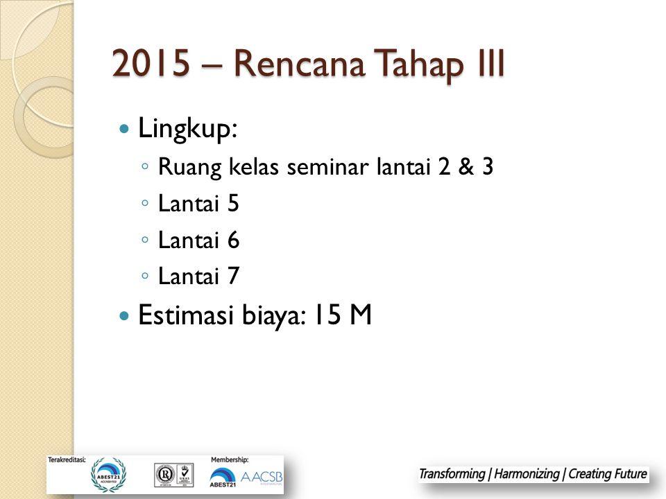 2015 – Rencana Tahap III Lingkup: ◦ Ruang kelas seminar lantai 2 & 3 ◦ Lantai 5 ◦ Lantai 6 ◦ Lantai 7 Estimasi biaya: 15 M