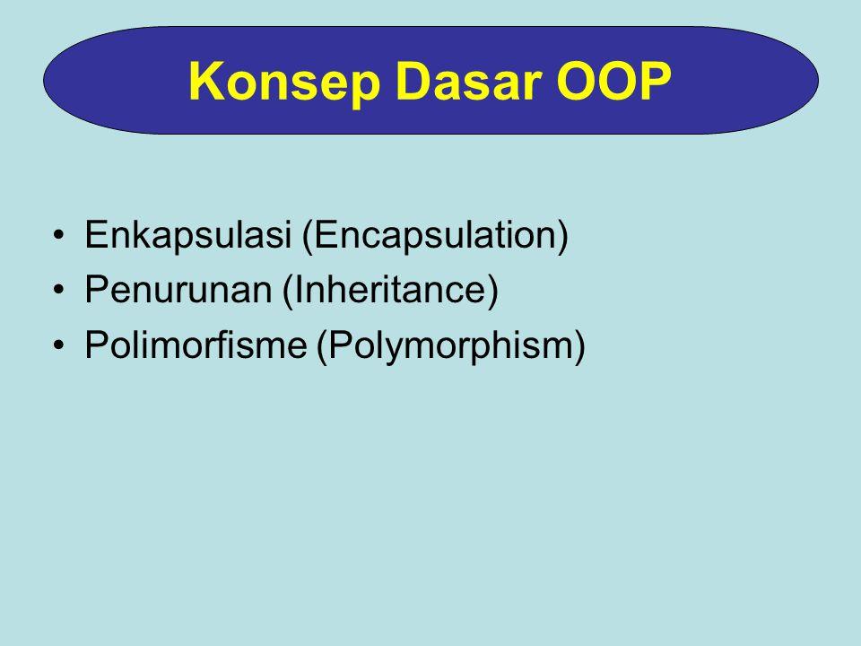 Enkapsulasi (Encapsulation) Penurunan (Inheritance) Polimorfisme (Polymorphism) Konsep Dasar OOP