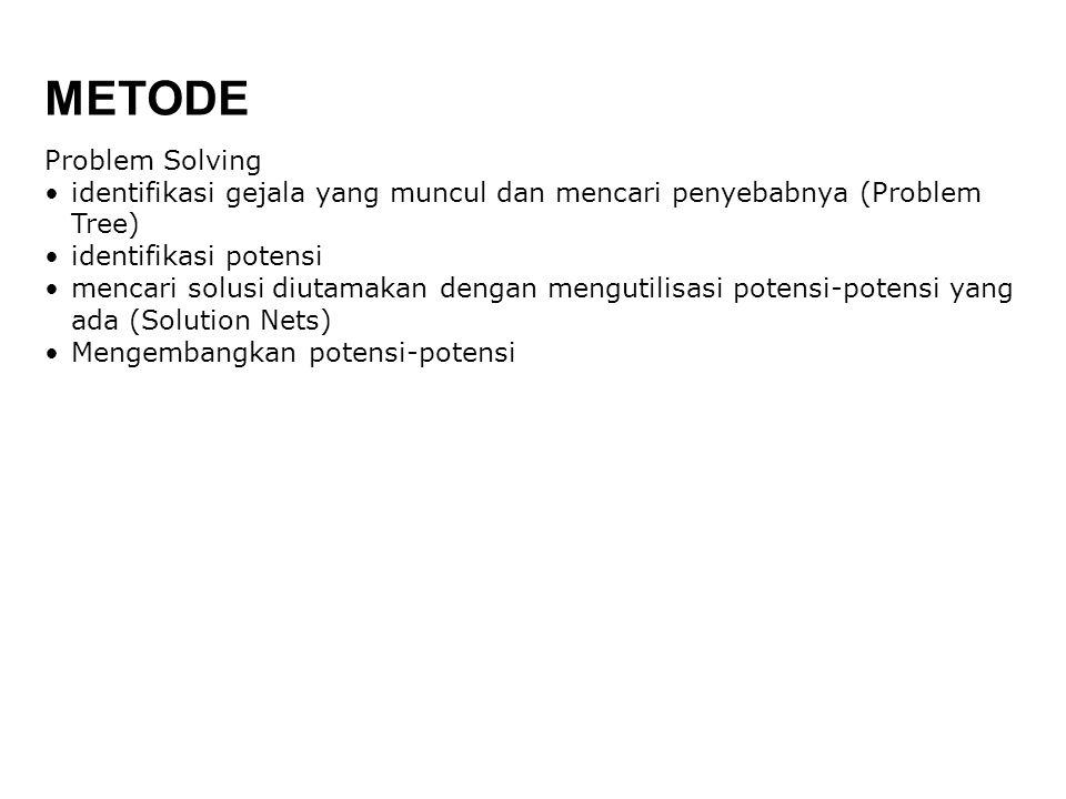 METODE Problem Solving identifikasi gejala yang muncul dan mencari penyebabnya (Problem Tree) identifikasi potensi mencari solusi diutamakan dengan me