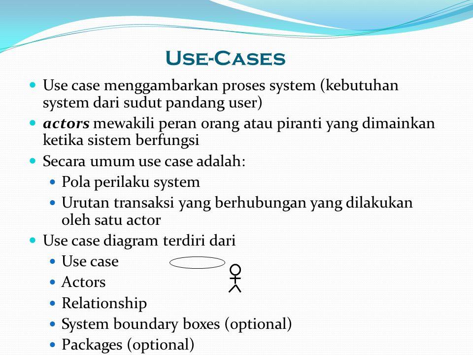 Use case menggambarkan proses system (kebutuhan system dari sudut pandang user) actors actors mewakili peran orang atau piranti yang dimainkan ketika