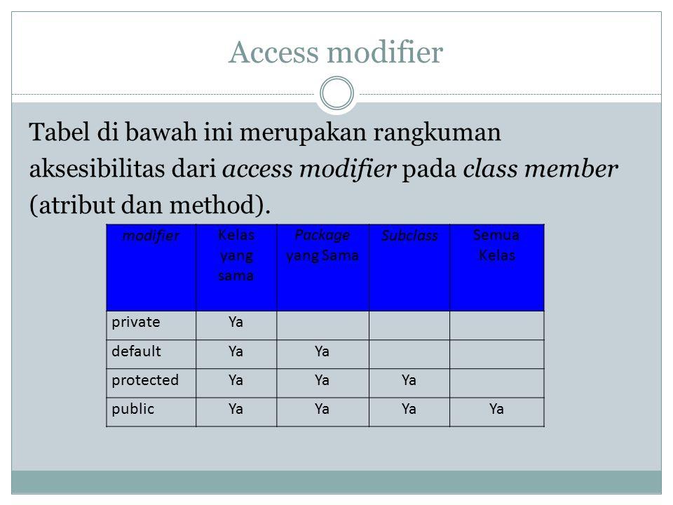 Access modifier Tabel di bawah ini merupakan rangkuman aksesibilitas dari access modifier pada class member (atribut dan method). modifierKelas yang s