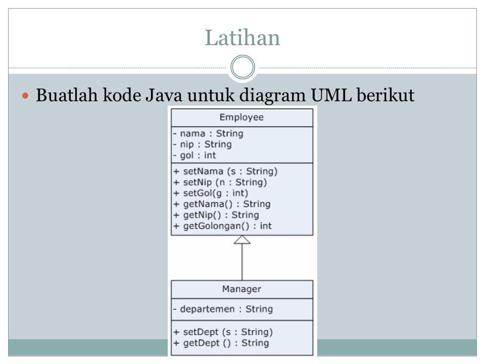 Latihan Buatlah kode Java untuk diagram UML berikut