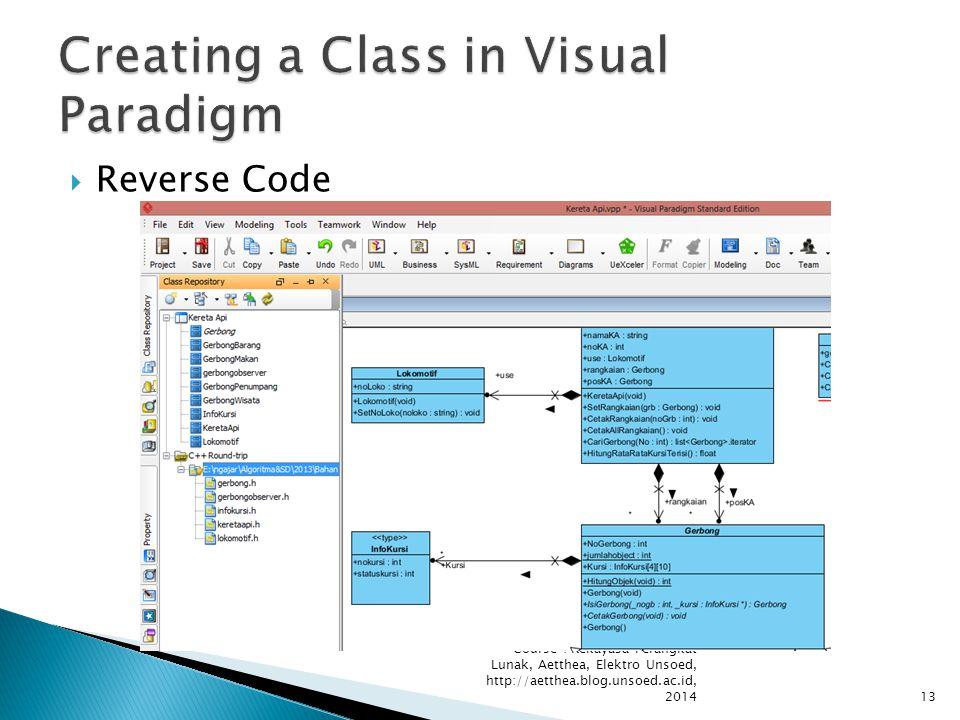  Reverse Code Course : Rekayasa Perangkat Lunak, Aetthea, Elektro Unsoed, http://aetthea.blog.unsoed.ac.id, 201413
