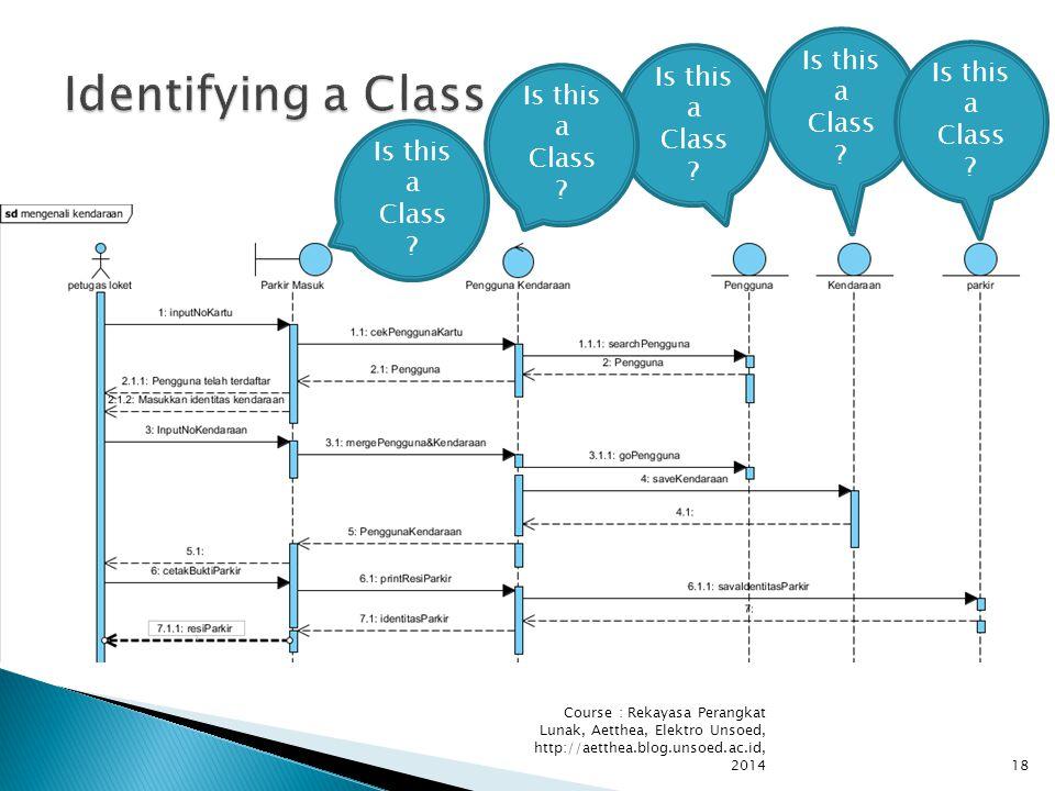 Course : Rekayasa Perangkat Lunak, Aetthea, Elektro Unsoed, http://aetthea.blog.unsoed.ac.id, 201418 Is this a Class