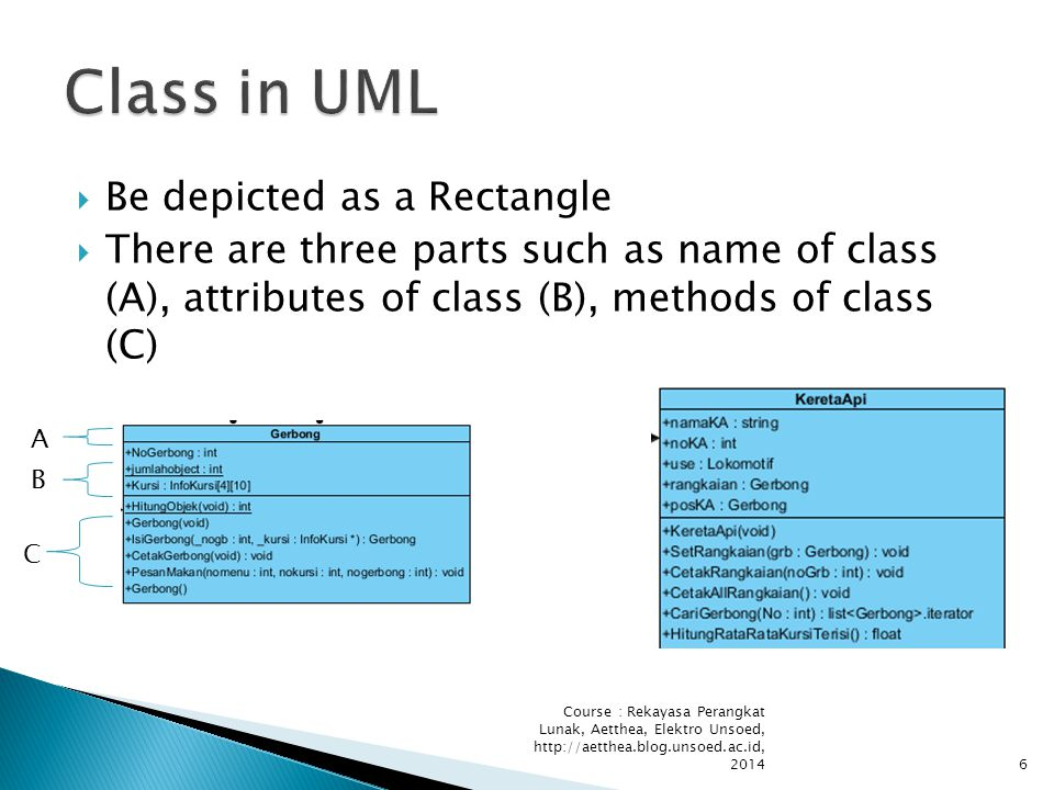  Using noun as a name of class Course : Rekayasa Perangkat Lunak, Aetthea, Elektro Unsoed, http://aetthea.blog.unsoed.ac.id, 20147 A A