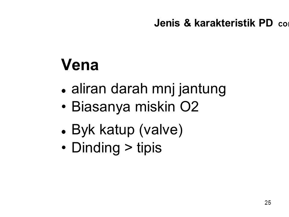 25 Vena aliran darah mnj jantung Biasanya miskin O2 Byk katup (valve) Dinding > tipis Jenis & karakteristik PD cont...