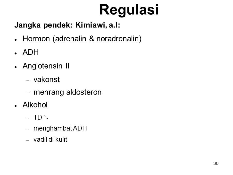 30 Regulasi Jangka pendek: Kimiawi, a.l: Hormon (adrenalin & noradrenalin) ADH Angiotensin II  vakonst  menrang aldosteron Alkohol  TD ↘  menghambat ADH  vadil di kulit