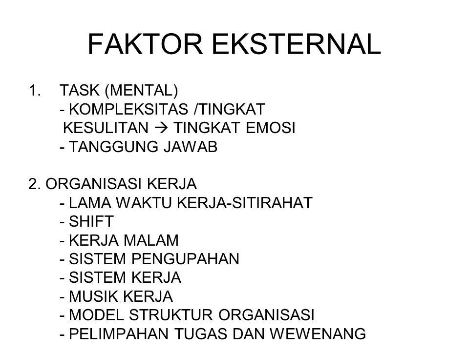 FAKTOR EKSTERNAL 1.TASK (MENTAL) - KOMPLEKSITAS /TINGKAT KESULITAN  TINGKAT EMOSI - TANGGUNG JAWAB 2.