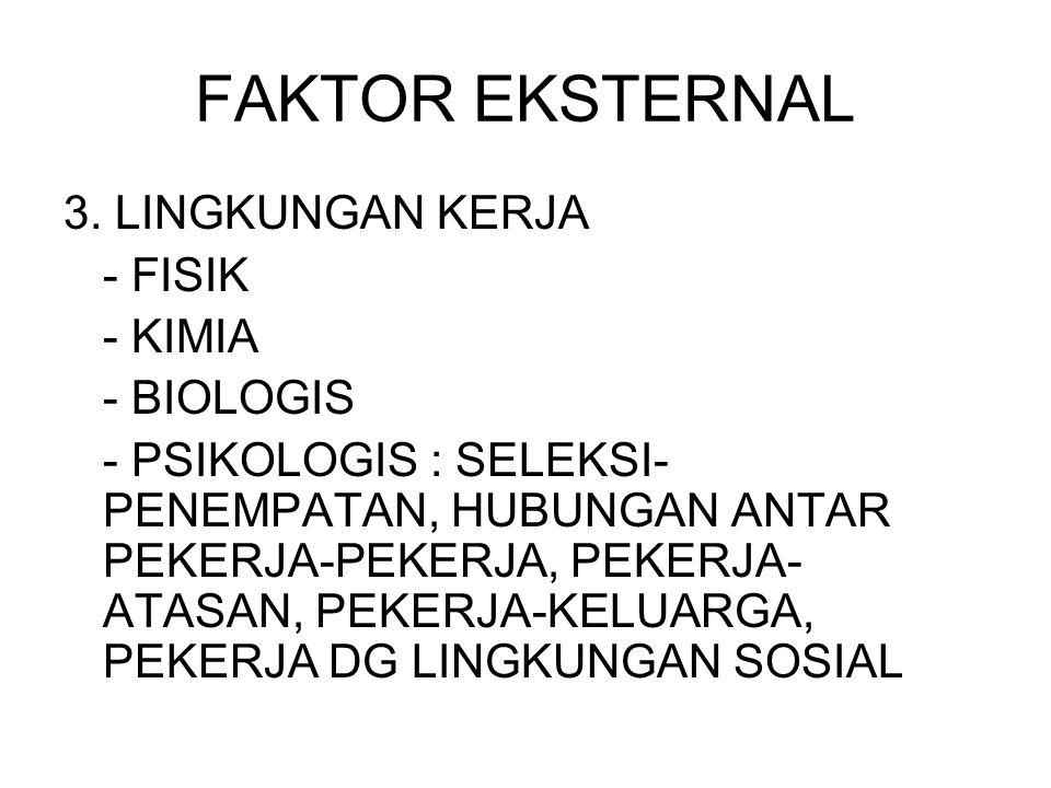 FAKTOR EKSTERNAL 3.