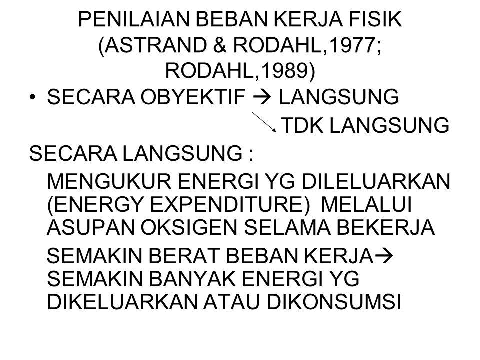 PENILAIAN BEBAN KERJA FISIK (ASTRAND & RODAHL,1977; RODAHL,1989) SECARA OBYEKTIF  LANGSUNG TDK LANGSUNG SECARA LANGSUNG : MENGUKUR ENERGI YG DILELUARKAN (ENERGY EXPENDITURE) MELALUI ASUPAN OKSIGEN SELAMA BEKERJA SEMAKIN BERAT BEBAN KERJA  SEMAKIN BANYAK ENERGI YG DIKELUARKAN ATAU DIKONSUMSI